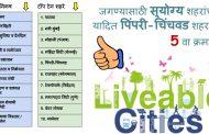 जगण्यासाठी सुयोग्य शहरांच्या यादीत पिंपरी चिंचवडचा ५ वा क्रमांक